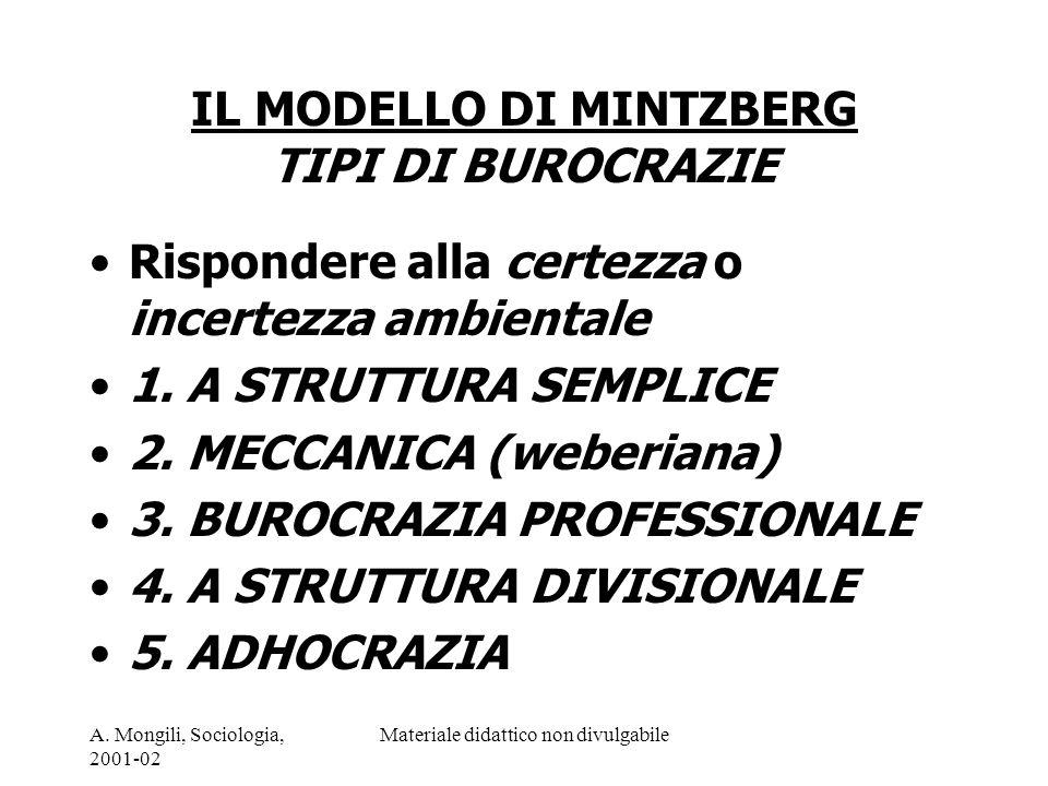A. Mongili, Sociologia, 2001-02 Materiale didattico non divulgabile IL MODELLO DI MINTZBERG TIPI DI BUROCRAZIE Rispondere alla certezza o incertezza a