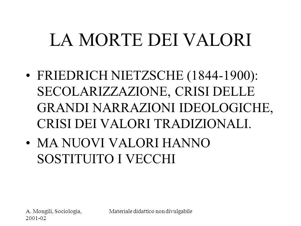 A. Mongili, Sociologia, 2001-02 Materiale didattico non divulgabile LA MORTE DEI VALORI FRIEDRICH NIETZSCHE (1844-1900): SECOLARIZZAZIONE, CRISI DELLE