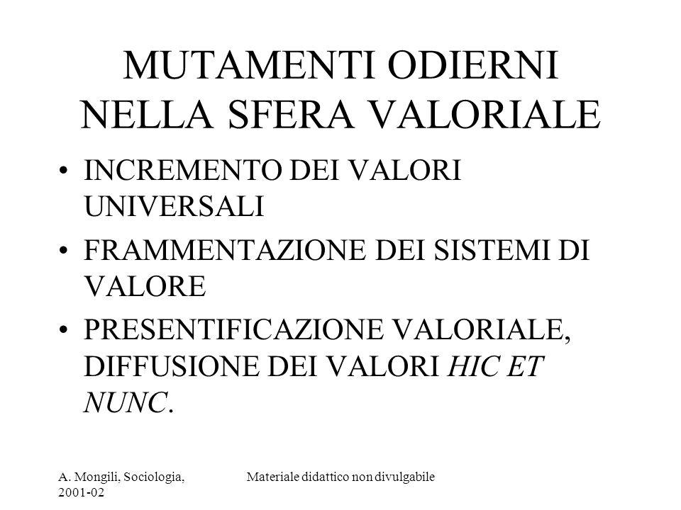 A. Mongili, Sociologia, 2001-02 Materiale didattico non divulgabile MUTAMENTI ODIERNI NELLA SFERA VALORIALE INCREMENTO DEI VALORI UNIVERSALI FRAMMENTA