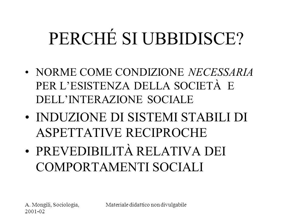 A. Mongili, Sociologia, 2001-02 Materiale didattico non divulgabile PERCHÉ SI UBBIDISCE? NORME COME CONDIZIONE NECESSARIA PER LESISTENZA DELLA SOCIETÀ