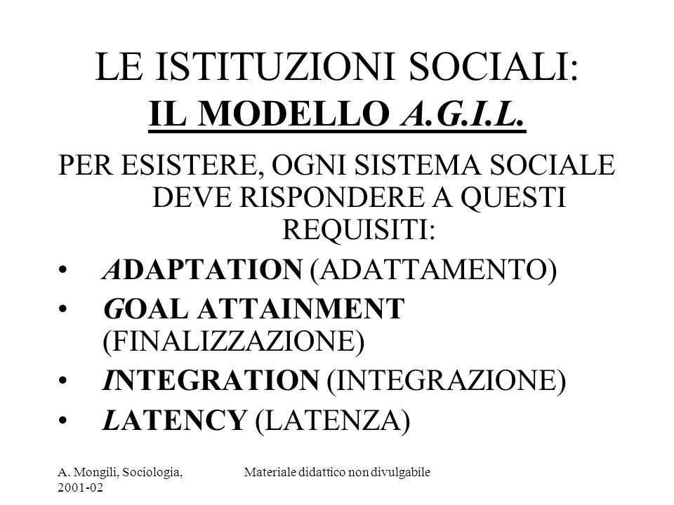 A. Mongili, Sociologia, 2001-02 Materiale didattico non divulgabile LE ISTITUZIONI SOCIALI: IL MODELLO A.G.I.L. PER ESISTERE, OGNI SISTEMA SOCIALE DEV