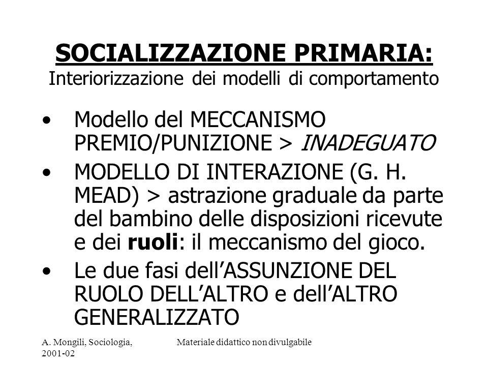 A. Mongili, Sociologia, 2001-02 Materiale didattico non divulgabile SOCIALIZZAZIONE PRIMARIA: Interiorizzazione dei modelli di comportamento Modello d