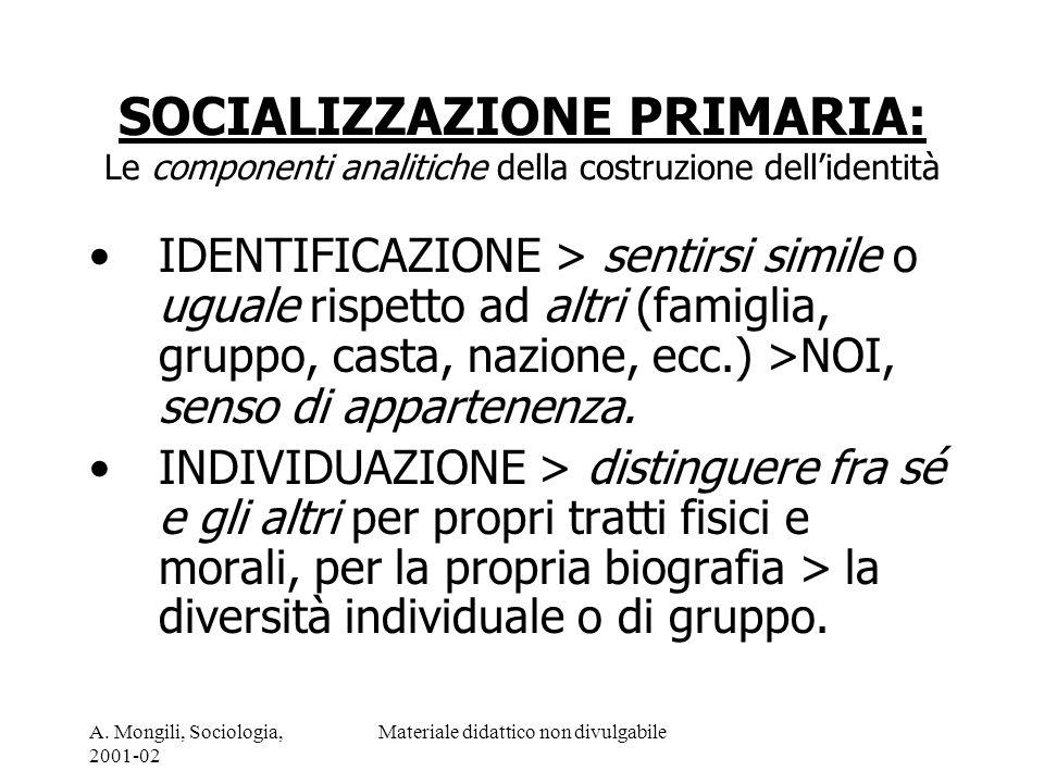 A. Mongili, Sociologia, 2001-02 Materiale didattico non divulgabile SOCIALIZZAZIONE PRIMARIA: Le componenti analitiche della costruzione dellidentità