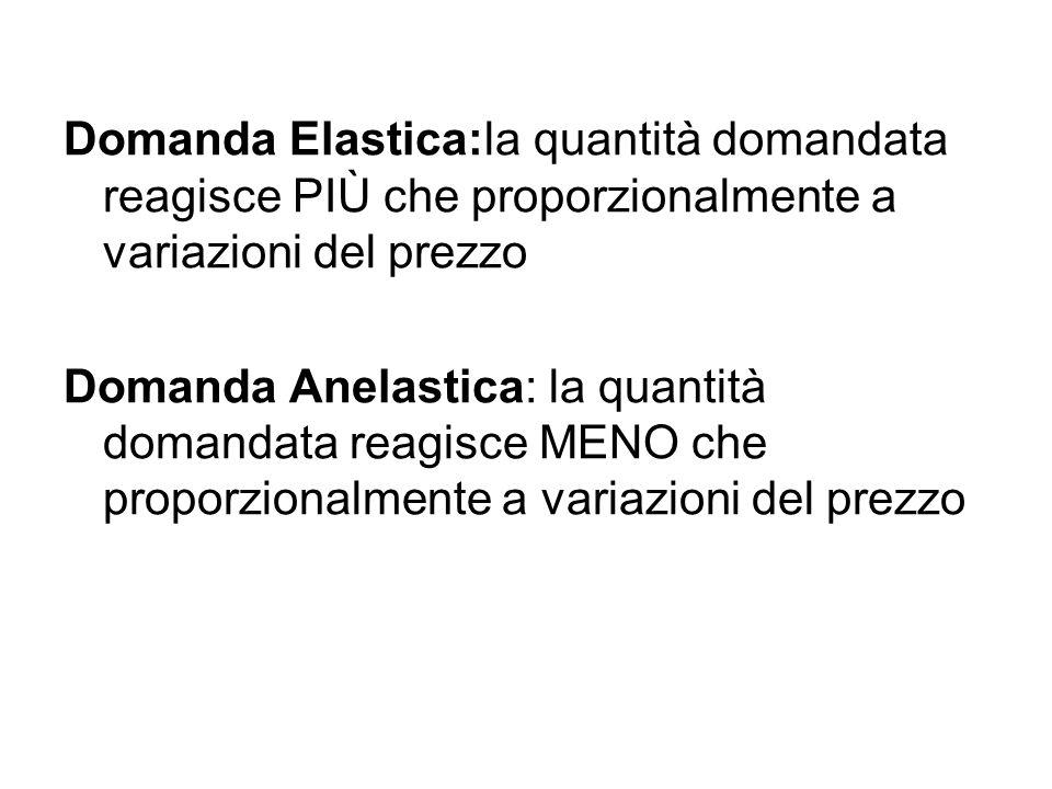 Domanda Elastica:la quantità domandata reagisce PIÙ che proporzionalmente a variazioni del prezzo Domanda Anelastica: la quantità domandata reagisce M