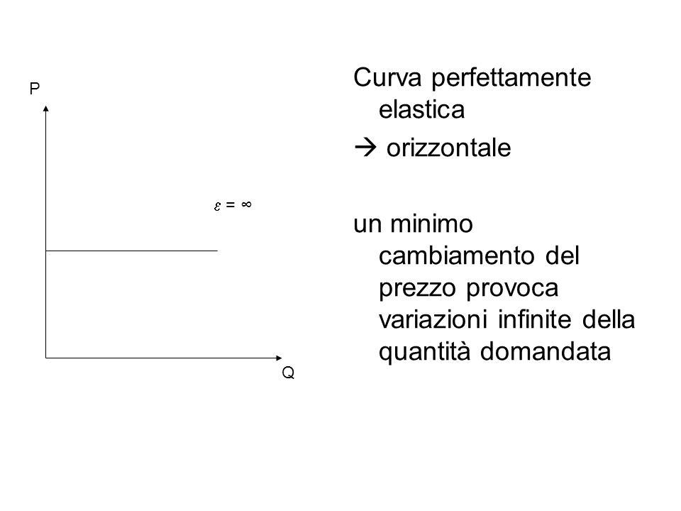 Curva perfettamente elastica orizzontale un minimo cambiamento del prezzo provoca variazioni infinite della quantità domandata P Q =