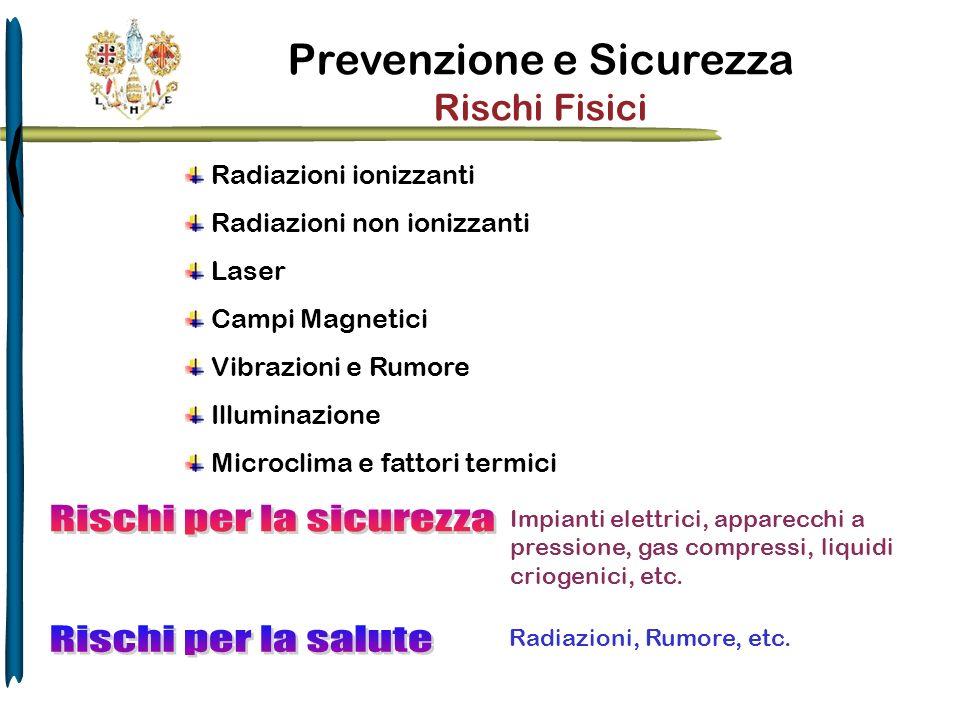 Prevenzione e Sicurezza Rischi Fisici Radiazioni ionizzanti Radiazioni non ionizzanti Laser Campi Magnetici Vibrazioni e Rumore Illuminazione Microcli