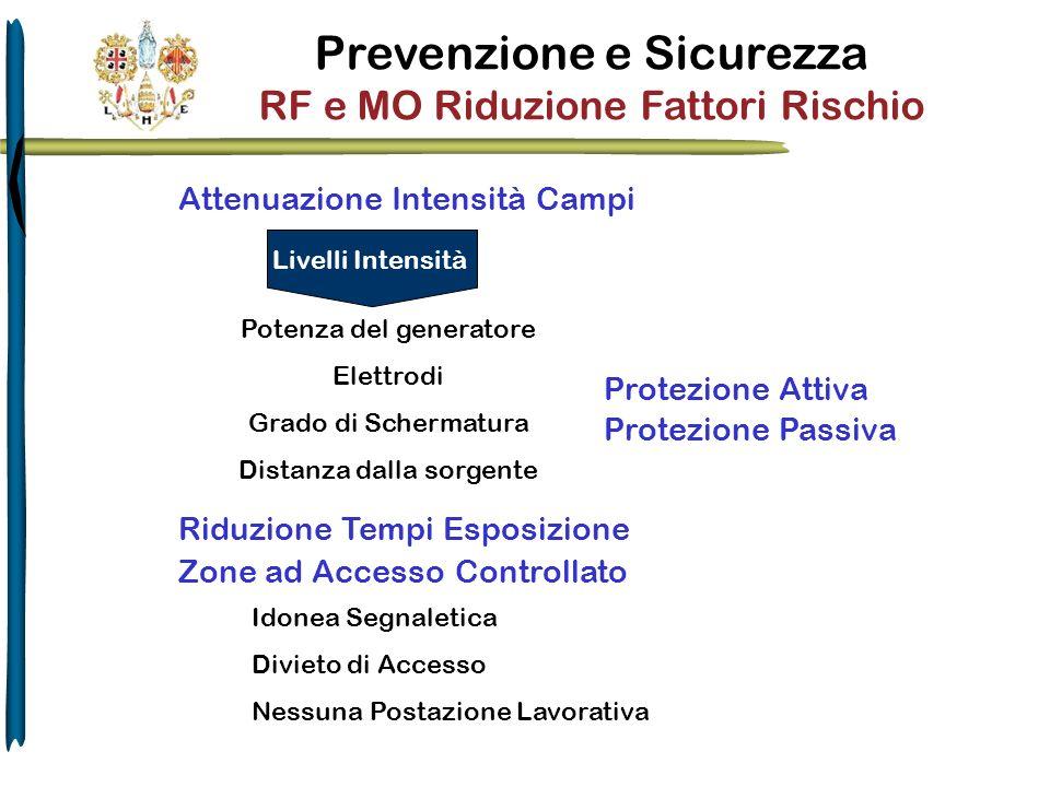 Prevenzione e Sicurezza RF e MO Riduzione Fattori Rischio Potenza del generatore Elettrodi Grado di Schermatura Distanza dalla sorgente Attenuazione I