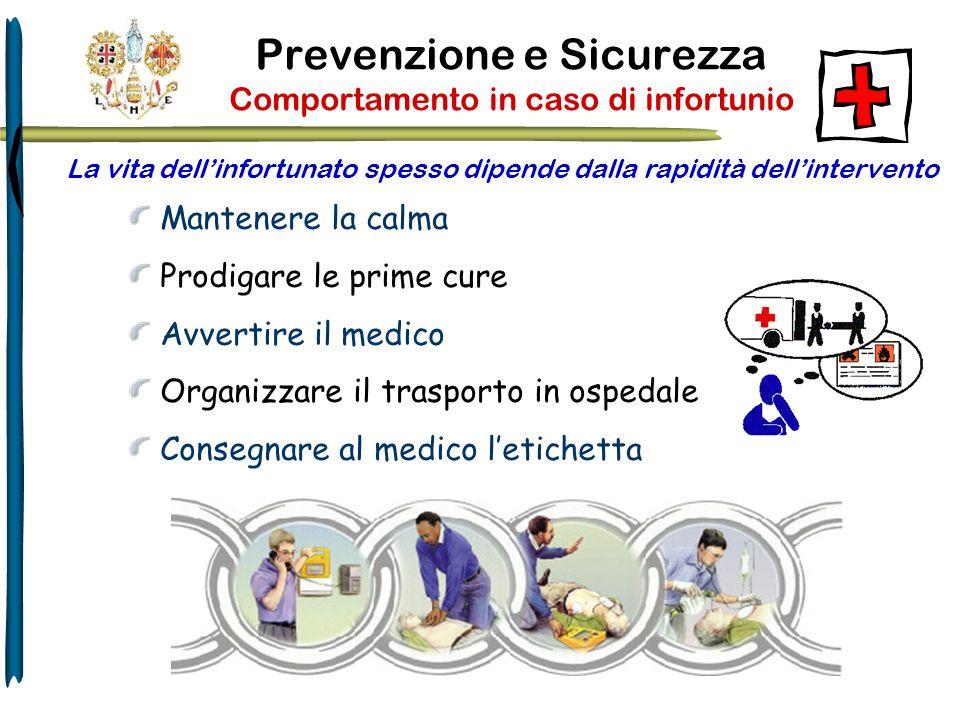 Prevenzione e Sicurezza Comportamento in caso di infortunio Mantenere la calma Prodigare le prime cure Avvertire il medico Organizzare il trasporto in