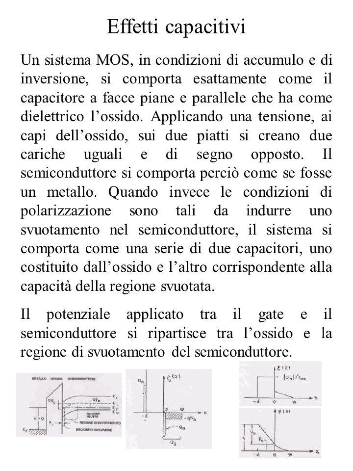 Effetti capacitivi Un sistema MOS, in condizioni di accumulo e di inversione, si comporta esattamente come il capacitore a facce piane e parallele che