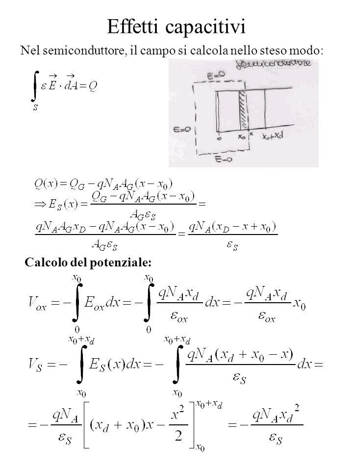 Effetti capacitivi Nel semiconduttore, il campo si calcola nello steso modo: Calcolo del potenziale: