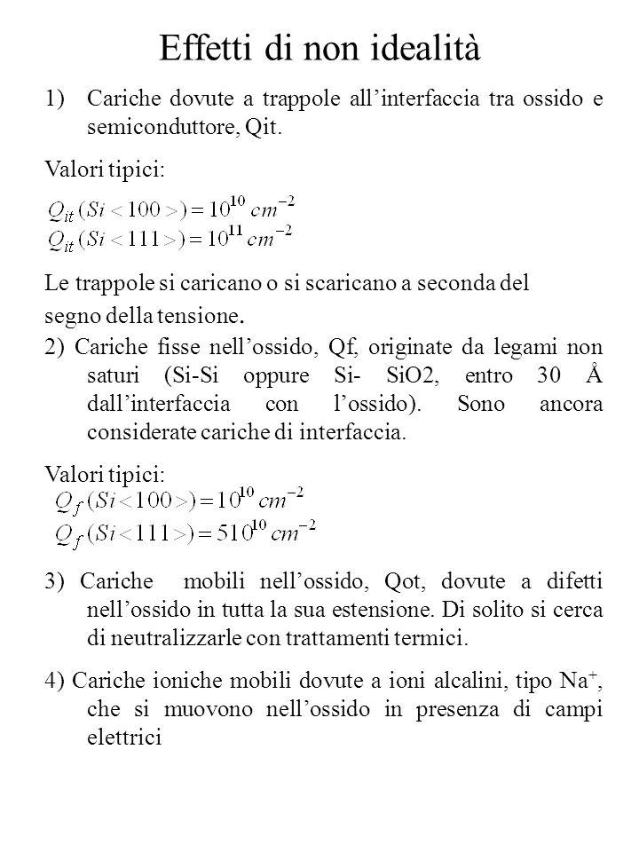 Effetti di non idealità 1)Cariche dovute a trappole allinterfaccia tra ossido e semiconduttore, Qit. Valori tipici: Le trappole si caricano o si scari