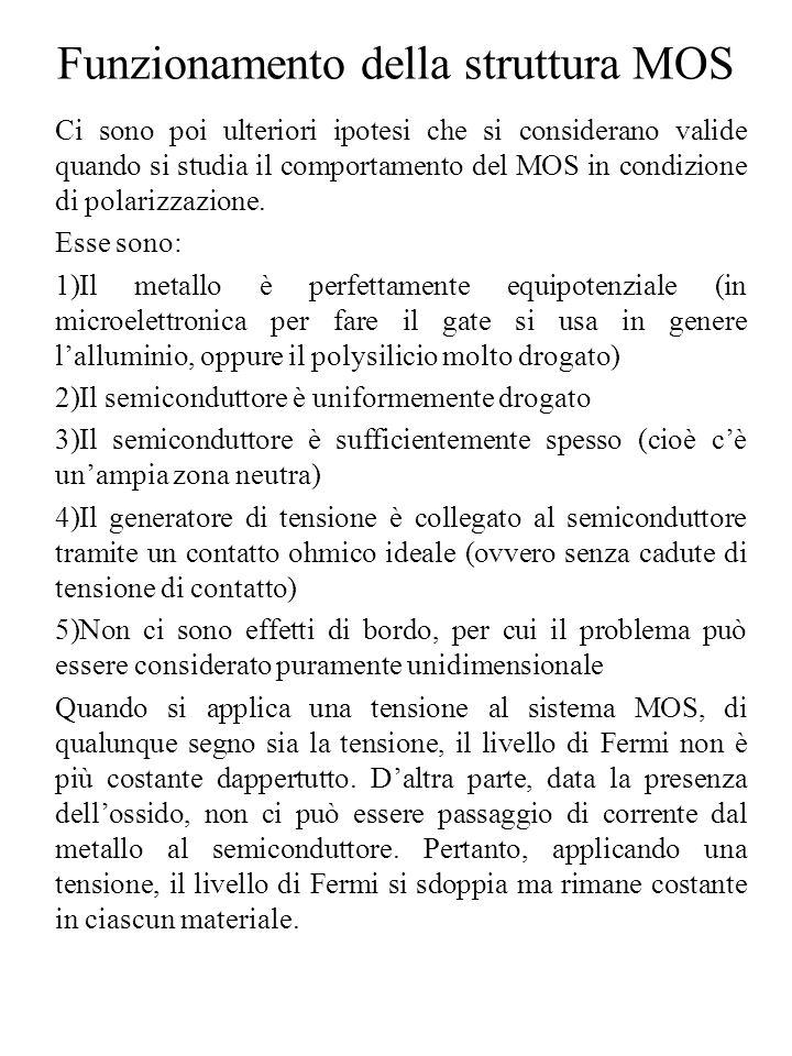 Funzionamento della struttura MOS Ci sono poi ulteriori ipotesi che si considerano valide quando si studia il comportamento del MOS in condizione di p