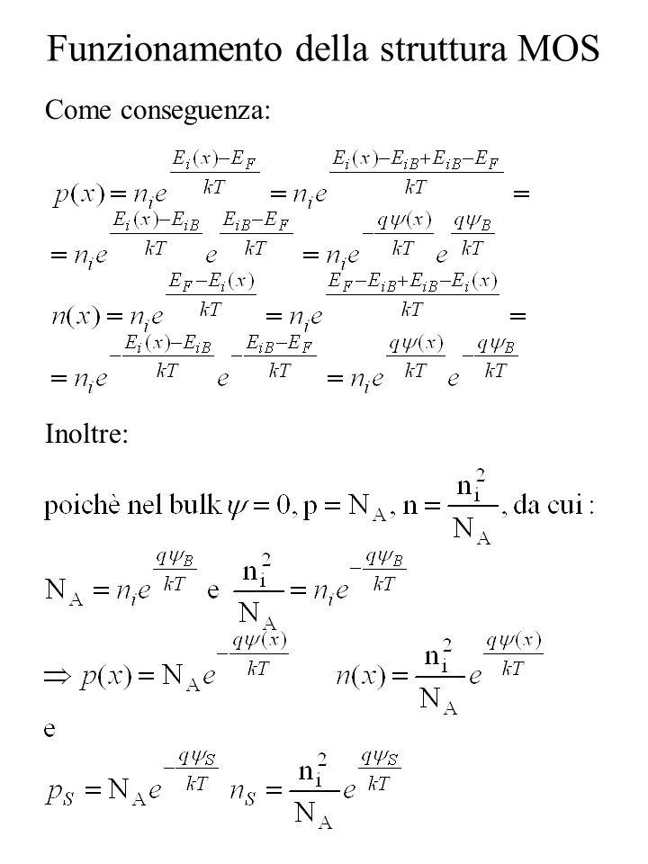 Funzionamento della struttura MOS Come conseguenza: Inoltre: