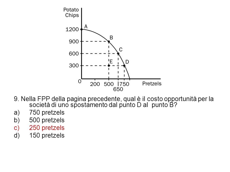 9. Nella FPP della pagina precedente, qual è il costo opportunità per la società di uno spostamento dal punto D al punto B? a)750 pretzels b)500 pretz
