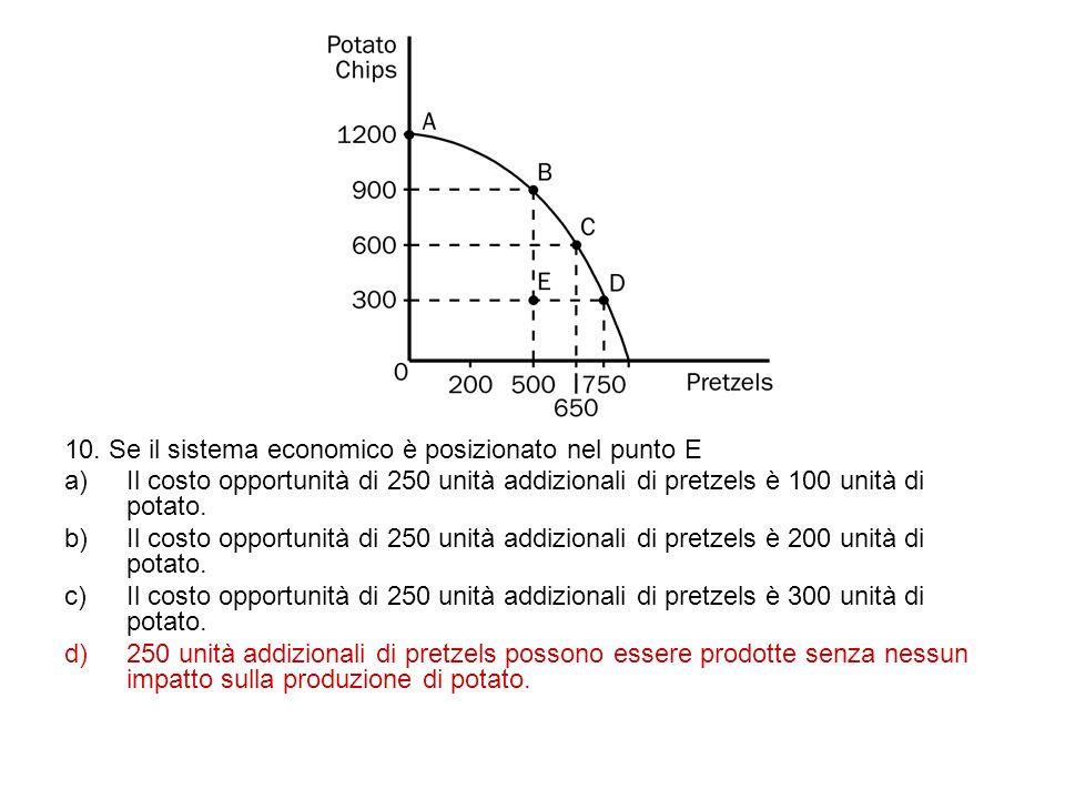 10. Se il sistema economico è posizionato nel punto E a)Il costo opportunità di 250 unità addizionali di pretzels è 100 unità di potato. b)Il costo op