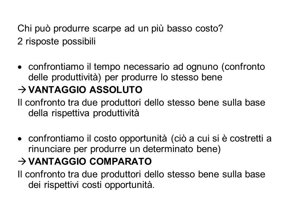 Chi può produrre scarpe ad un più basso costo? 2 risposte possibili confrontiamo il tempo necessario ad ognuno (confronto delle produttività) per prod
