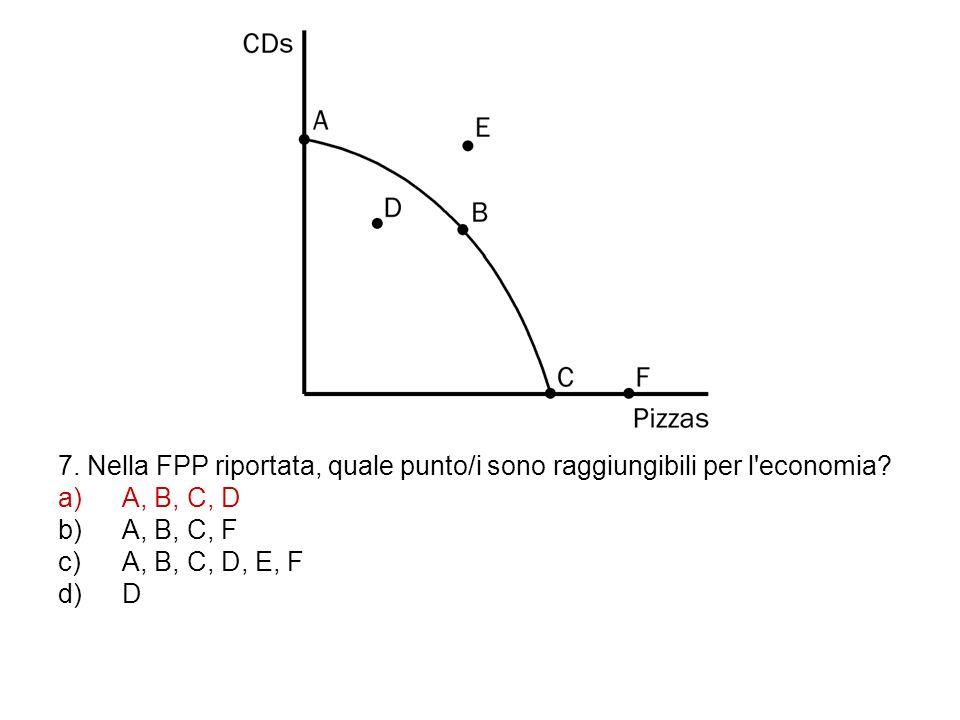 7. Nella FPP riportata, quale punto/i sono raggiungibili per l'economia? a)A, B, C, D b)A, B, C, F c)A, B, C, D, E, F d)D