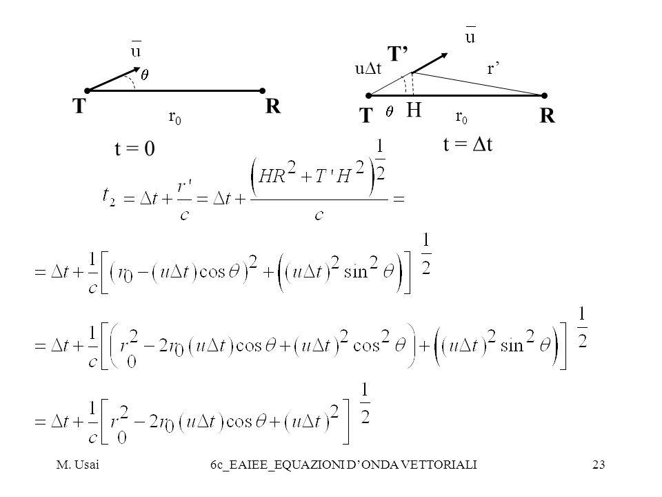 M. Usai6c_EAIEE_EQUAZIONI DONDA VETTORIALI23 TR r0r0 t = 0 t = t TR r0r0 r u t T H