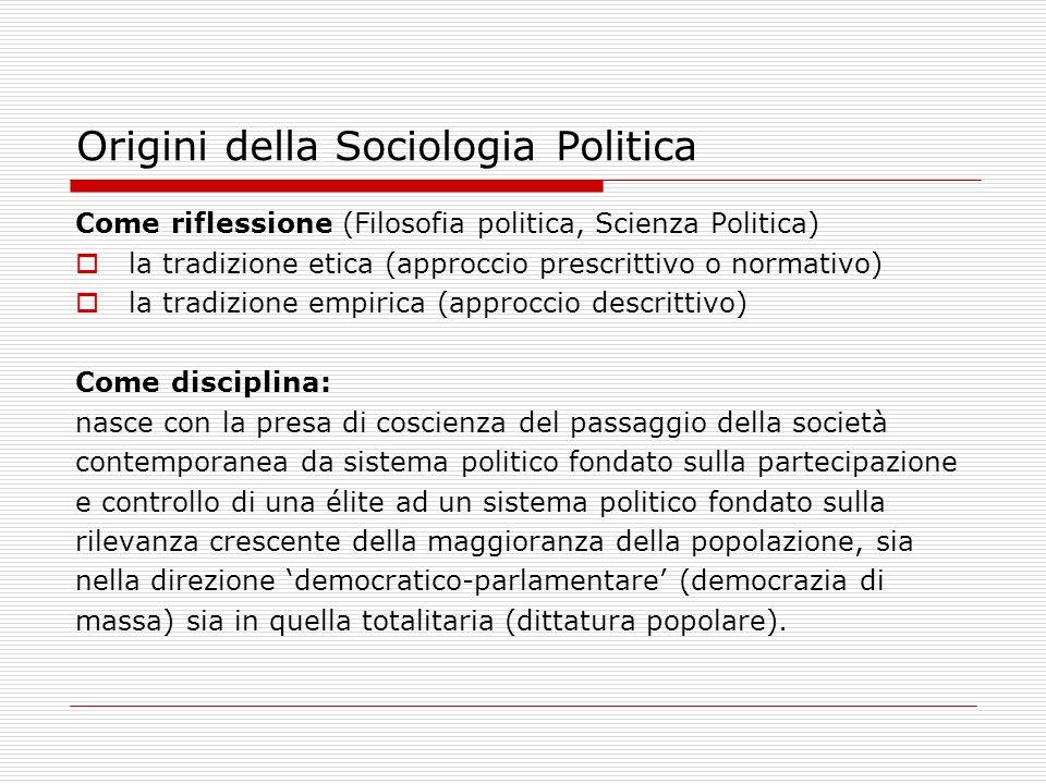 Origini della Sociologia Politica Come riflessione (Filosofia politica, Scienza Politica) la tradizione etica (approccio prescrittivo o normativo) la