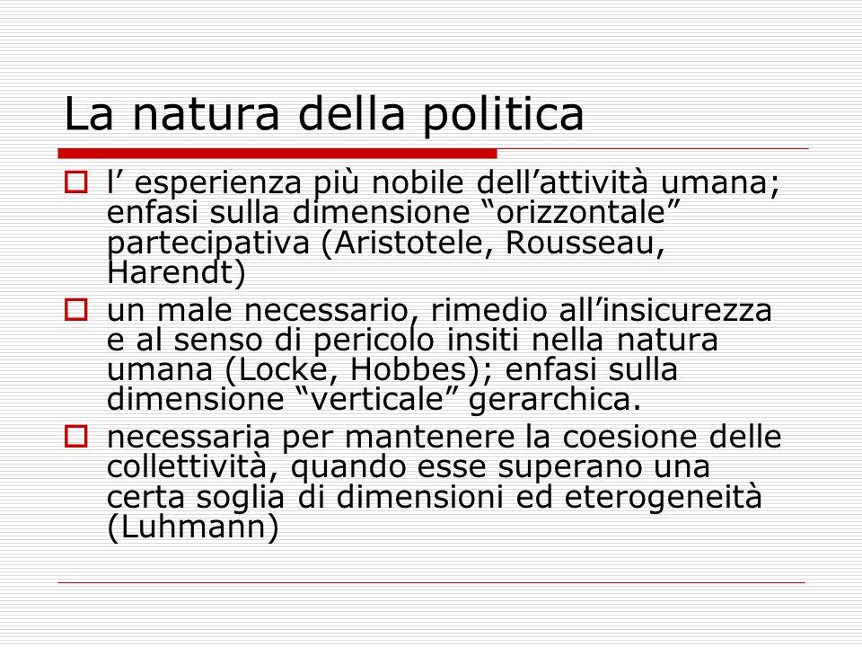 La natura della politica l esperienza più nobile dellattività umana; enfasi sulla dimensione orizzontale partecipativa (Aristotele, Rousseau, Harendt)