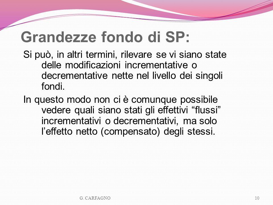 Grandezze fondo di SP: Si può, in altri termini, rilevare se vi siano state delle modificazioni incrementative o decrementative nette nel livello dei