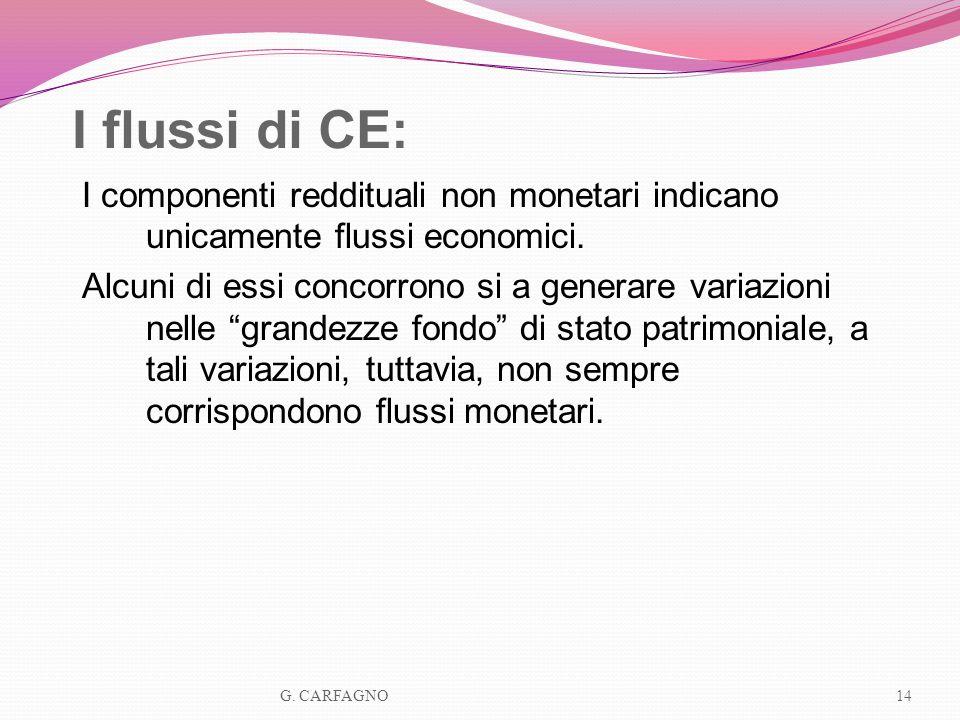 I flussi di CE: I componenti reddituali non monetari indicano unicamente flussi economici. Alcuni di essi concorrono si a generare variazioni nelle gr