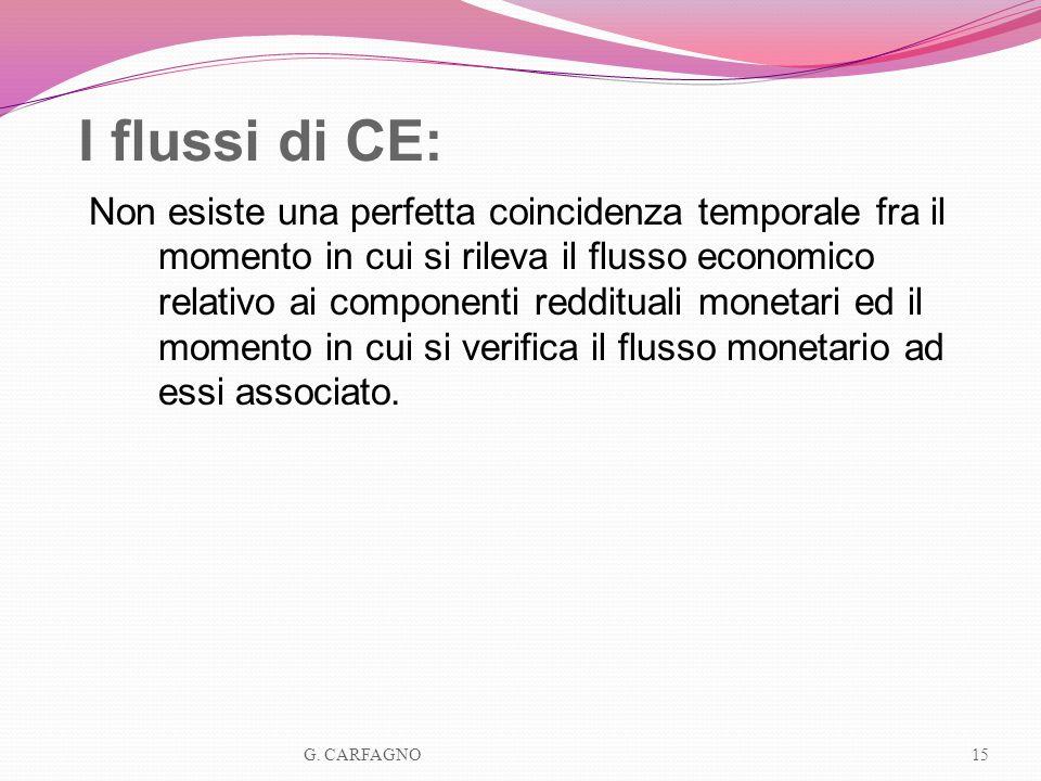 I flussi di CE: Non esiste una perfetta coincidenza temporale fra il momento in cui si rileva il flusso economico relativo ai componenti reddituali mo