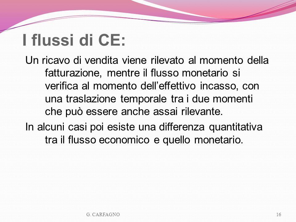 I flussi di CE: Un ricavo di vendita viene rilevato al momento della fatturazione, mentre il flusso monetario si verifica al momento delleffettivo inc