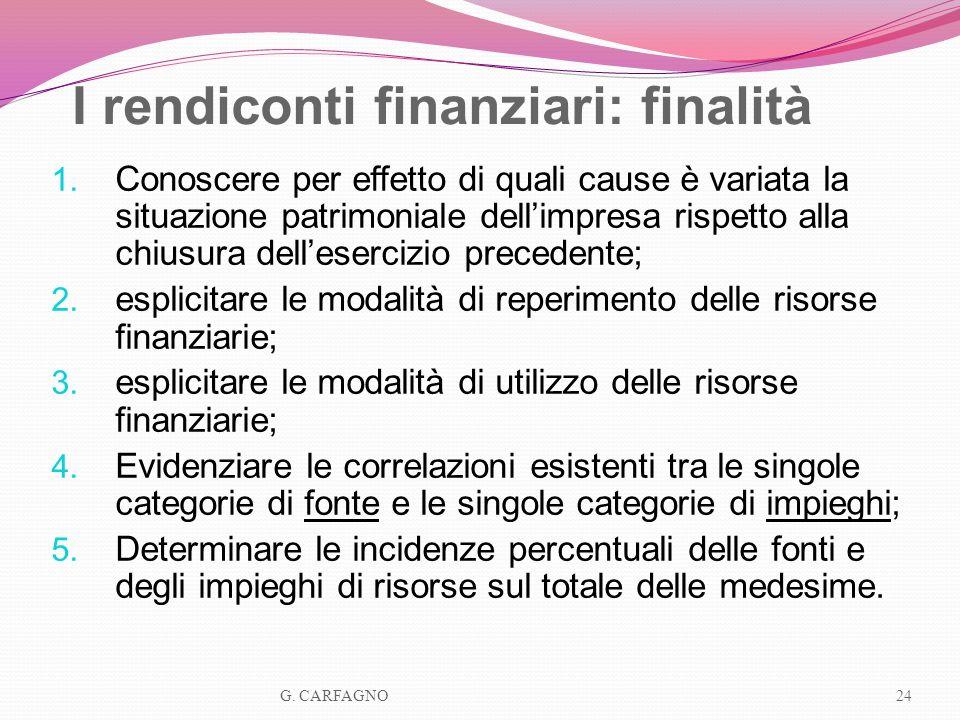 I rendiconti finanziari: finalità 1. Conoscere per effetto di quali cause è variata la situazione patrimoniale dellimpresa rispetto alla chiusura dell