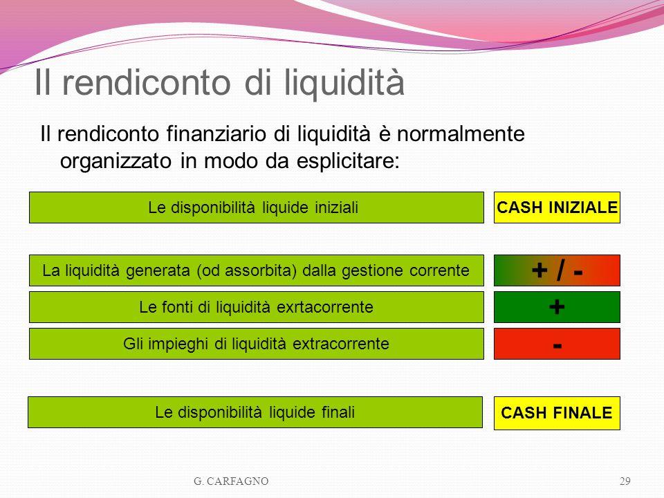 Il rendiconto di liquidità Il rendiconto finanziario di liquidità è normalmente organizzato in modo da esplicitare: 29 Le disponibilità liquide inizia
