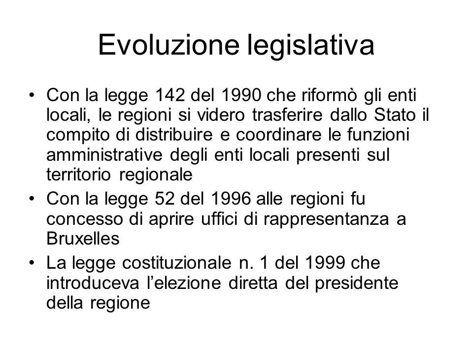 Evoluzione legislativa Con la legge 142 del 1990 che riformò gli enti locali, le regioni si videro trasferire dallo Stato il compito di distribuire e