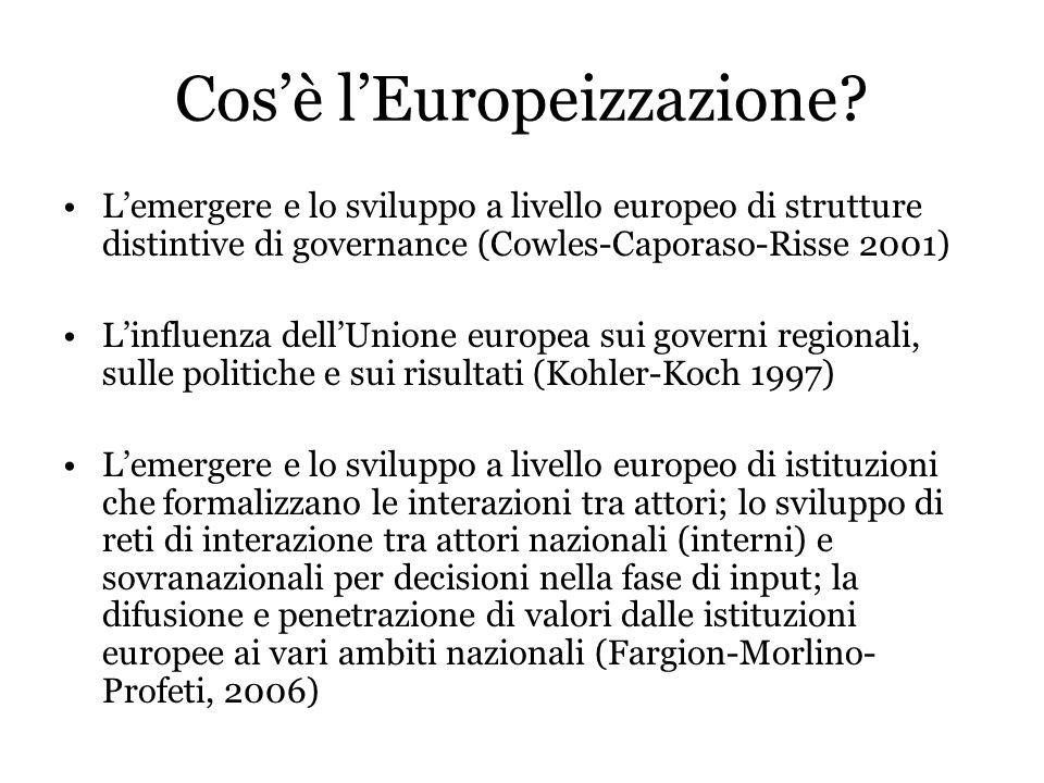 Cosè lEuropeizzazione? Lemergere e lo sviluppo a livello europeo di strutture distintive di governance (Cowles-Caporaso-Risse 2001) Linfluenza dellUni
