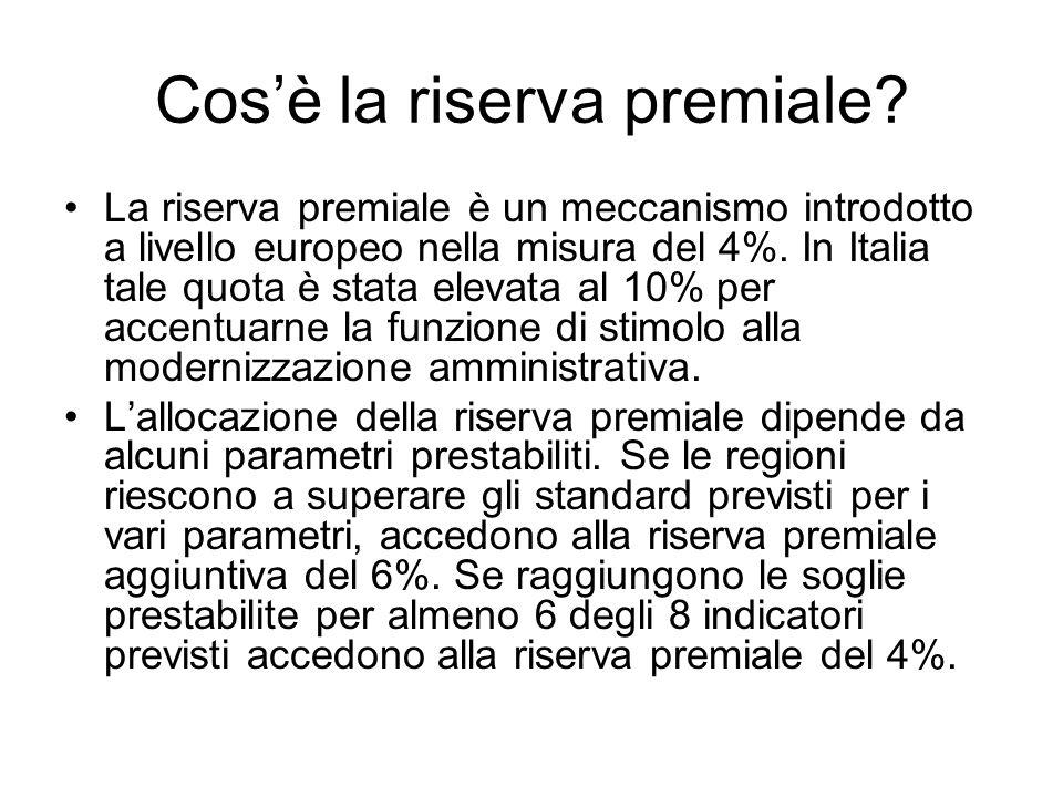 Cosè la riserva premiale? La riserva premiale è un meccanismo introdotto a livello europeo nella misura del 4%. In Italia tale quota è stata elevata a