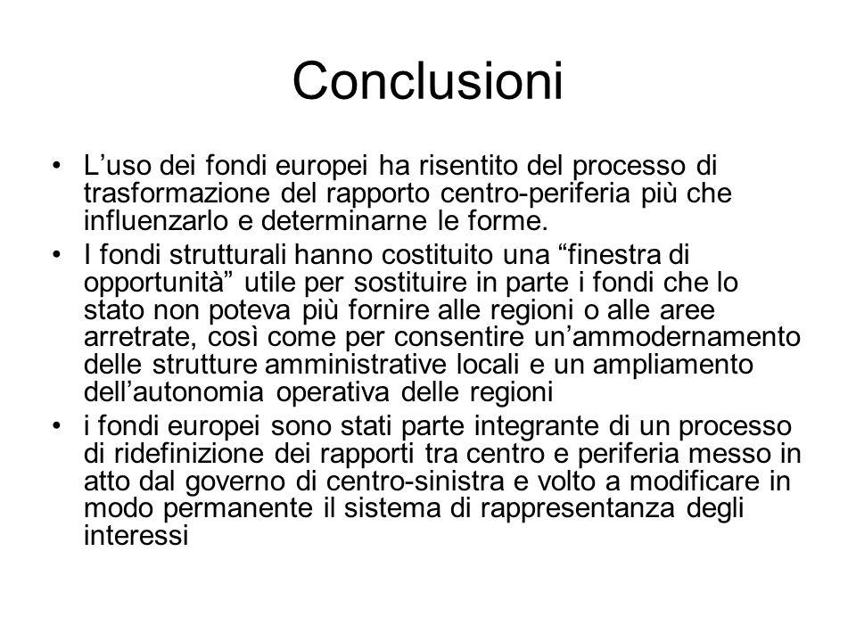 Conclusioni Luso dei fondi europei ha risentito del processo di trasformazione del rapporto centro-periferia più che influenzarlo e determinarne le fo