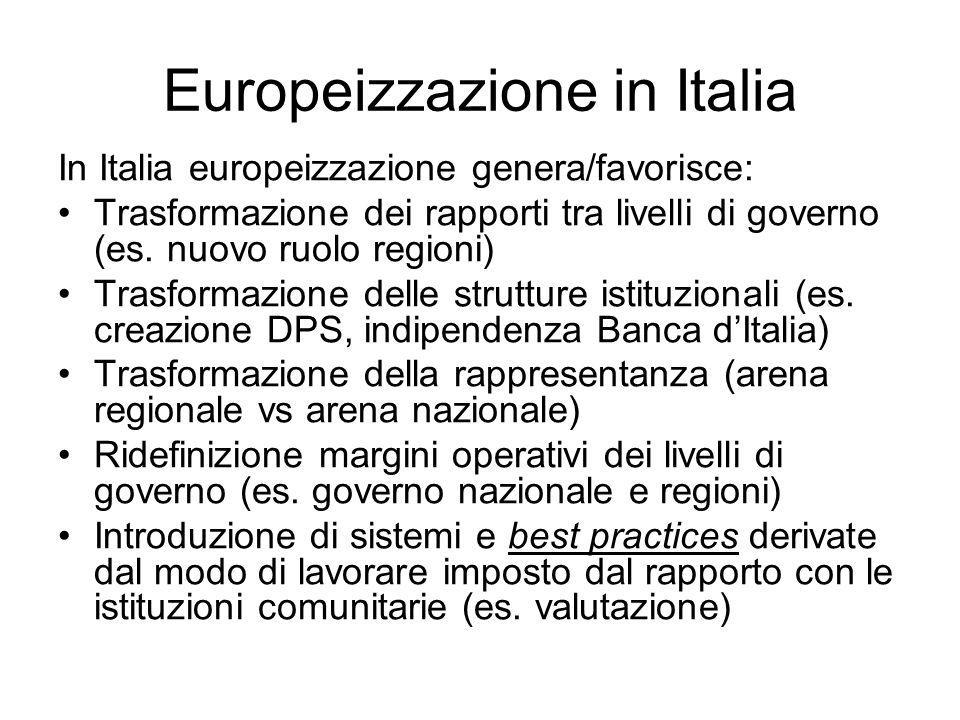 Europeizzazione in Italia In Italia europeizzazione genera/favorisce: Trasformazione dei rapporti tra livelli di governo (es. nuovo ruolo regioni) Tra