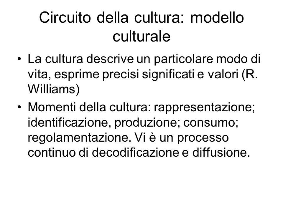 Circuito della cultura: modello culturale La cultura descrive un particolare modo di vita, esprime precisi significati e valori (R. Williams) Momenti