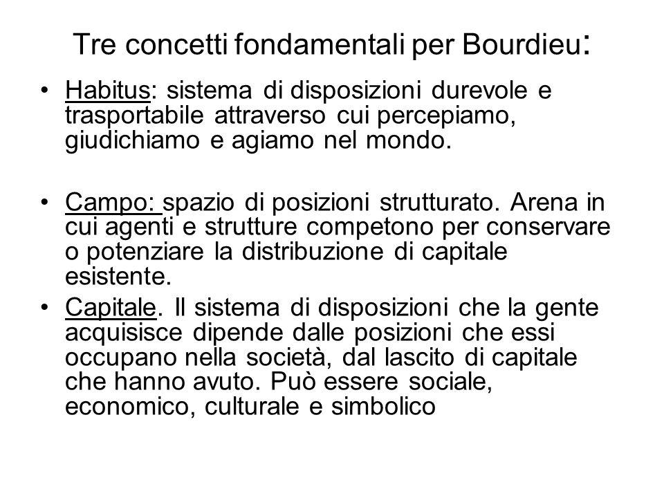Tre concetti fondamentali per Bourdieu : Habitus: sistema di disposizioni durevole e trasportabile attraverso cui percepiamo, giudichiamo e agiamo nel