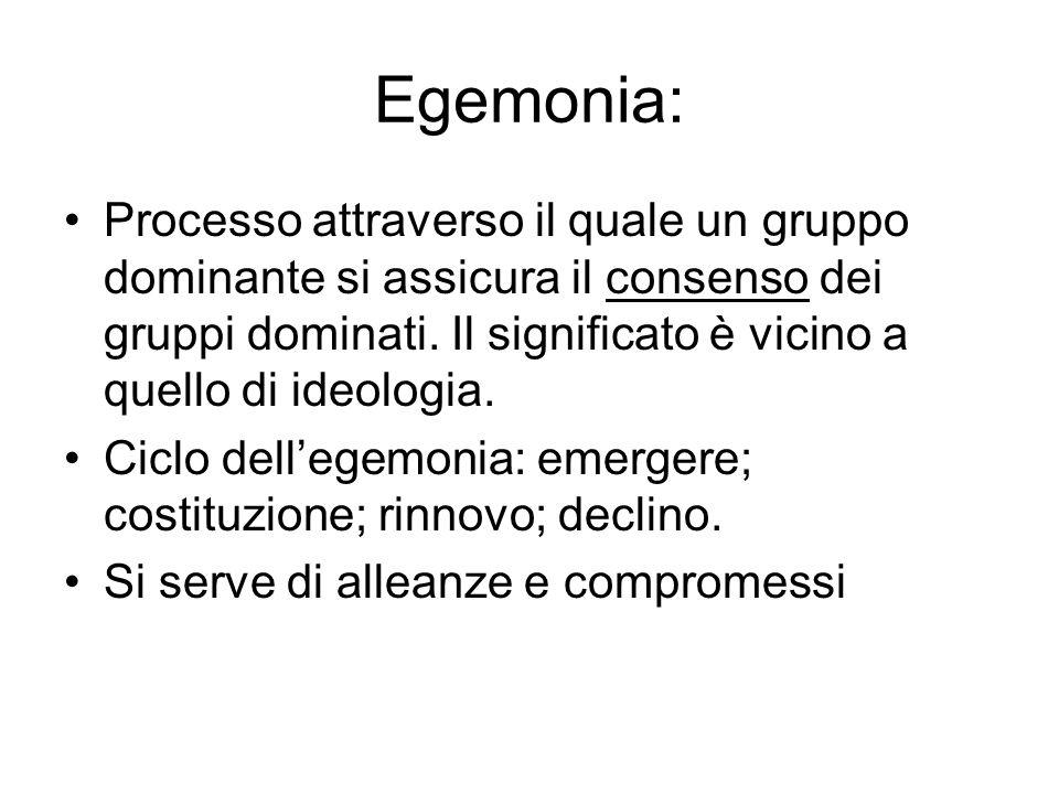 Egemonia: Processo attraverso il quale un gruppo dominante si assicura il consenso dei gruppi dominati. Il significato è vicino a quello di ideologia.