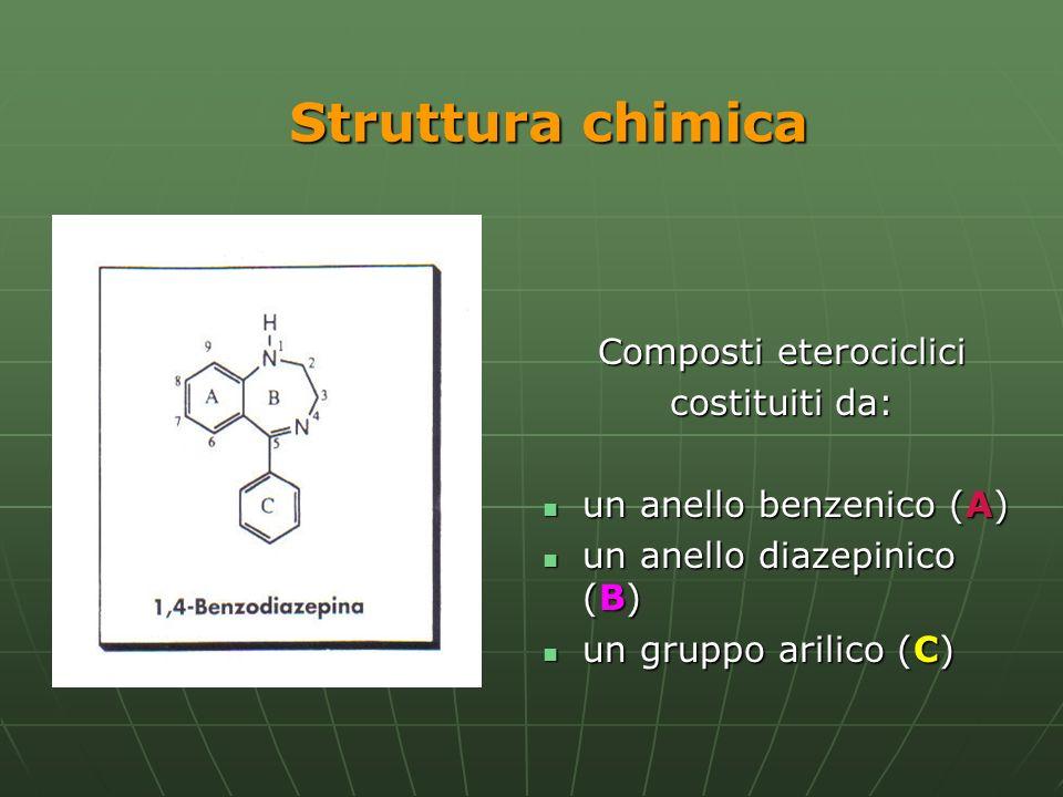Struttura chimica Composti eterociclici costituiti da: un anello benzenico (A) un anello benzenico (A) un anello diazepinico (B) un anello diazepinico