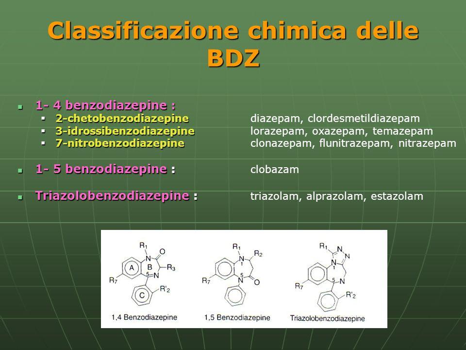 Classificazione chimica delle BDZ 1- 4 benzodiazepine : 1- 4 benzodiazepine : 2-chetobenzodiazepine 2-chetobenzodiazepinediazepam, clordesmetildiazepa