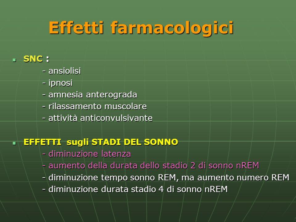 Effetti farmacologici SNC : SNC : - ansiolisi - ipnosi - amnesia anterograda - rilassamento muscolare - attivit à anticonvulsivante EFFETTI sugli STAD