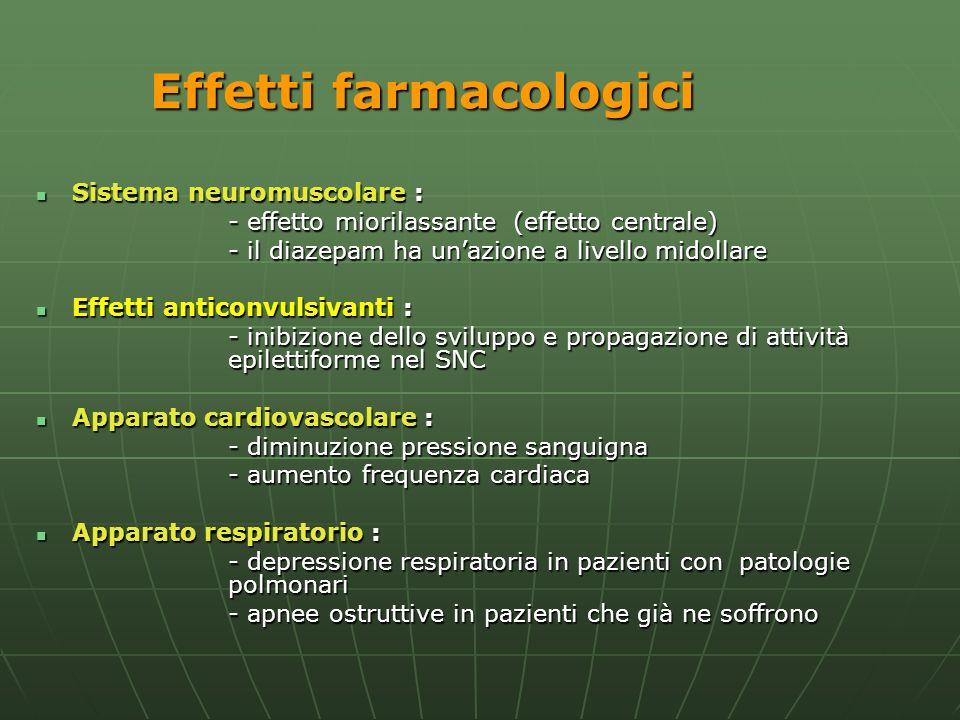 Effetti farmacologici Sistema neuromuscolare : Sistema neuromuscolare : - effetto miorilassante (effetto centrale) - il diazepam ha unazione a livello