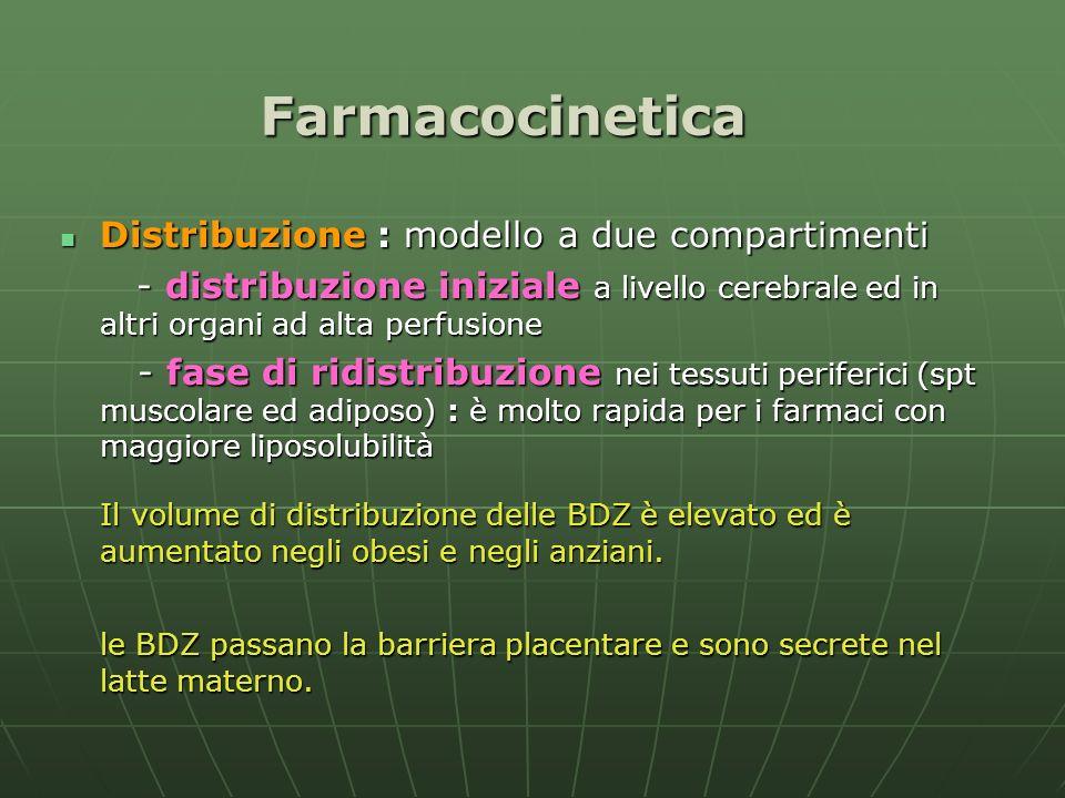 Farmacocinetica Distribuzione : modello a due compartimenti Distribuzione : modello a due compartimenti - distribuzione iniziale a livello cerebrale e