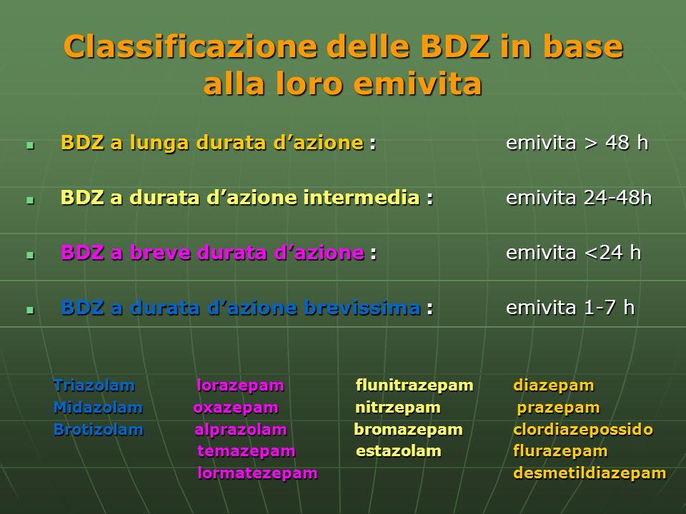 Classificazione delle BDZ in base alla loro emivita BDZ a lunga durata dazione : emivita > 48 h BDZ a lunga durata dazione : emivita > 48 h BDZ a dura