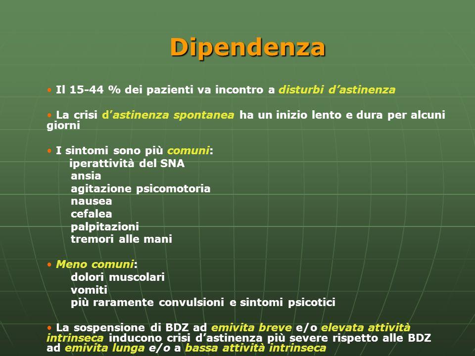 Dipendenza Dipendenza Il 15-44 % dei pazienti va incontro a disturbi dastinenza La crisi dastinenza spontanea ha un inizio lento e dura per alcuni gio