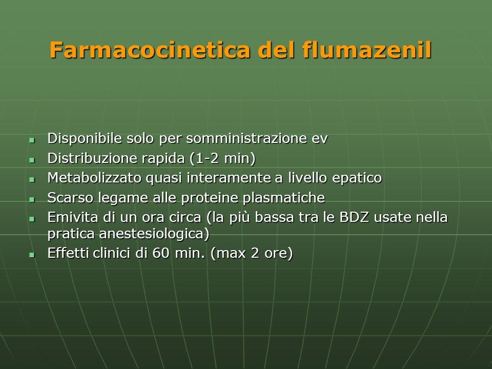 Farmacocinetica del flumazenil Disponibile solo per somministrazione ev Disponibile solo per somministrazione ev Distribuzione rapida (1-2 min) Distri