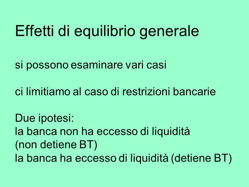 Effetti di equilibrio generale si possono esaminare vari casi ci limitiamo al caso di restrizioni bancarie Due ipotesi: la banca non ha eccesso di liquidità (non detiene BT) la banca ha eccesso di liquidità (detiene BT)