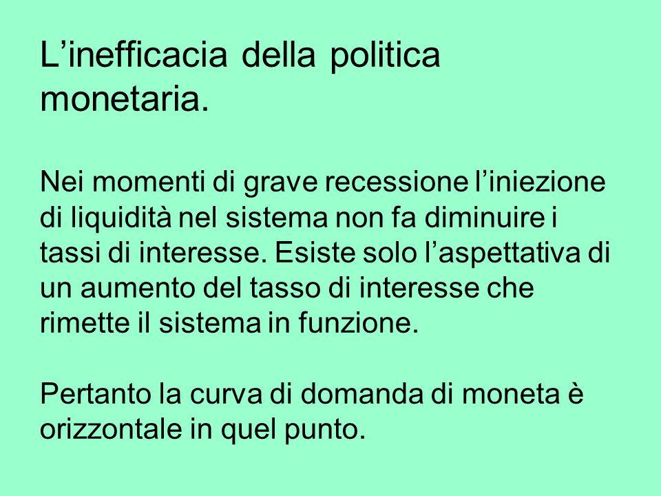Linefficacia della politica monetaria.
