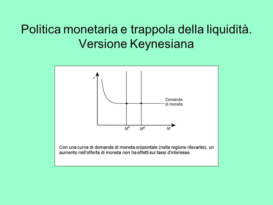 Politica monetaria e trappola della liquidità. Versione Keynesiana