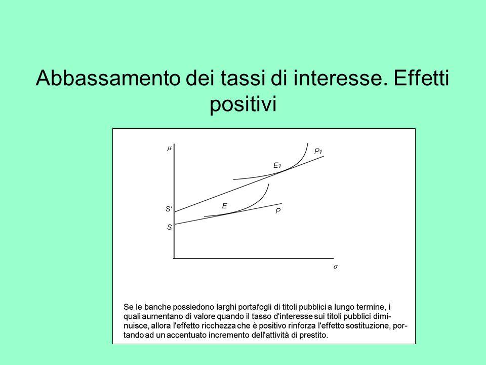 Abbassamento dei tassi di interesse. Effetti positivi